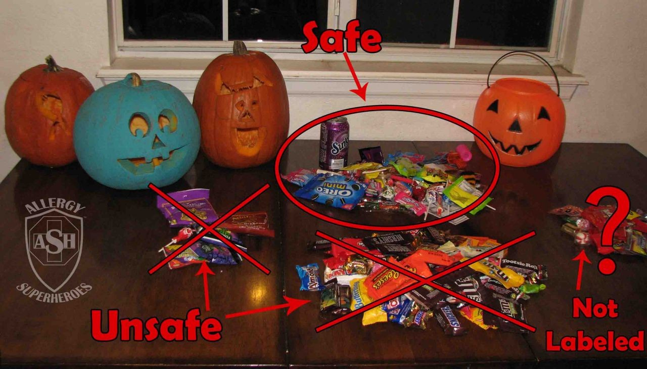 Unsafe Halloween Candy – Make a Plan!